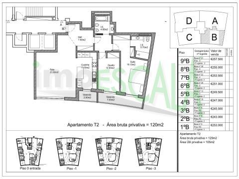 Apartamento T2 de Luxo a 10 min de Lisboa