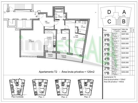 Apartamento de lujo de 2 dormitorios a 10 min de Lisboa